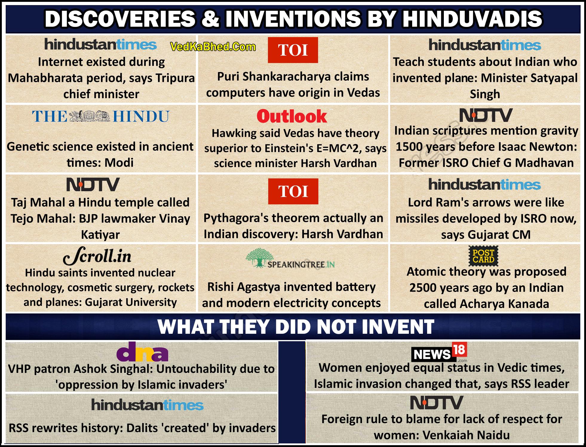 Vedic Science